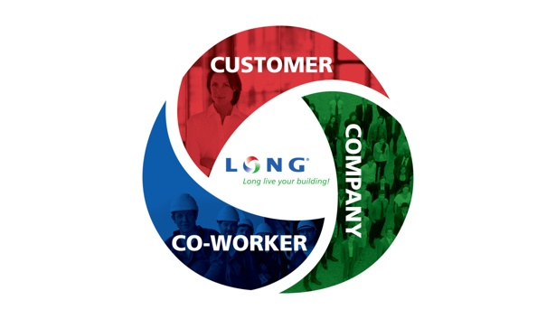 Customer, Co-worker and company graph